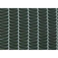 Buy cheap Anti-hail Net from wholesalers