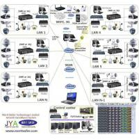 Buy cheap Surveillance platform Huge Surveillance Ma product