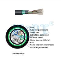 Fire Resistant Fiber Optic Cable