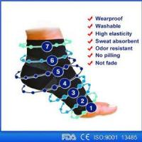 Buy cheap Mens wrist ankle weights holster stabilizer brace product