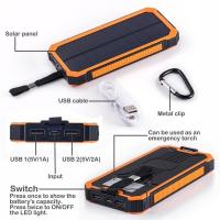 HT-09BWaterproof solar power bank