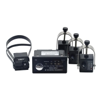 Buy cheap DJX-FF Cable Line Fault Indicator product