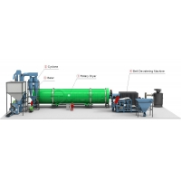 Buy cheap Brewer Spent Grain Dryer product