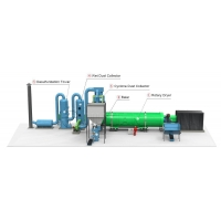 Buy cheap Poultry Manure Rotary Dryer product